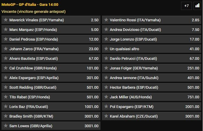 Quote Vincente GP Mugello BWin